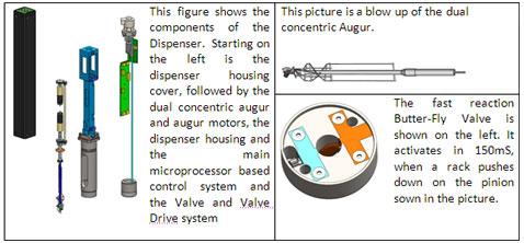 image dispenser