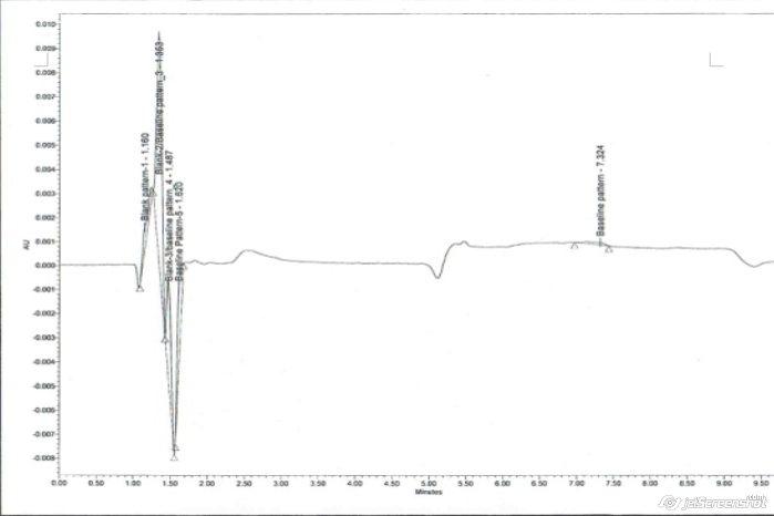 image graph1