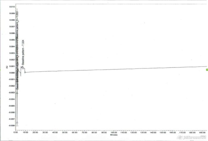 image graph2